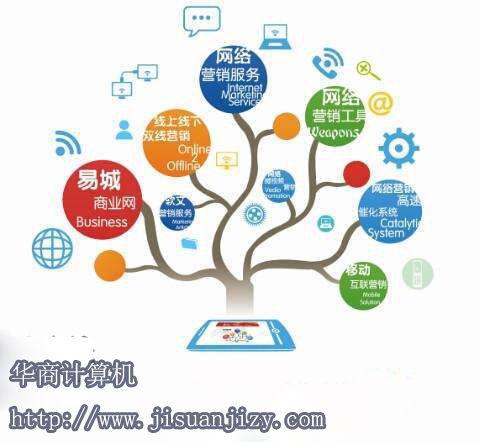 网络营销在这个互联网时代日益繁荣